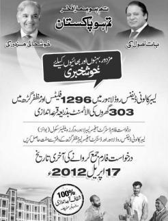 Labor Colonies Lahore and Muzaffargarh Applications