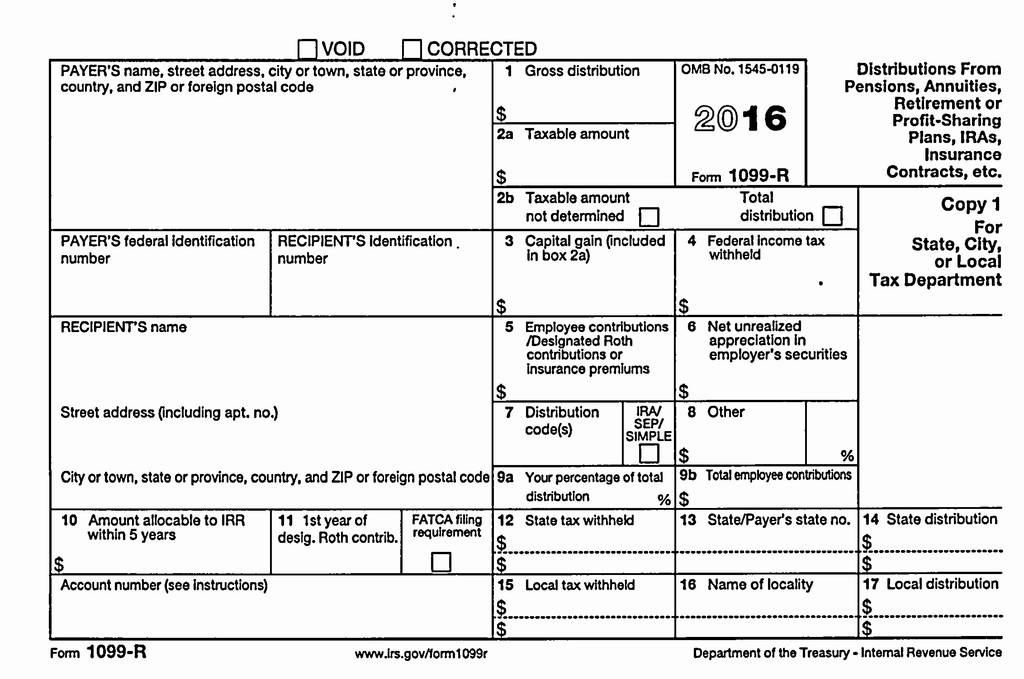 2017 form 1099 Int Brilliant Profit Sharing Agreement Template