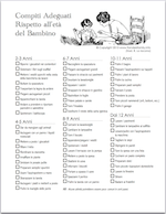 Age-Appropriate Chores for Children | a Free Printable from flandersfamily.info