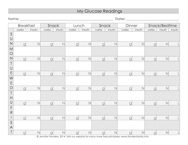 Diabetes Log | another free printable from http://www.flandersfamily.info