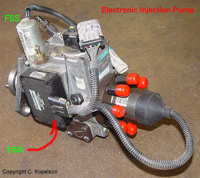 Stanadyne 65 Electronic Injection Pump