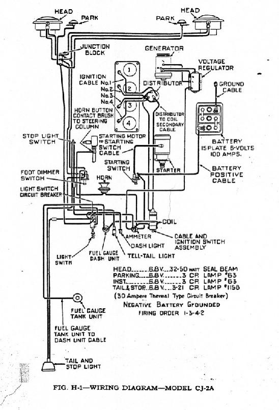 cj2a wiring layout in barn