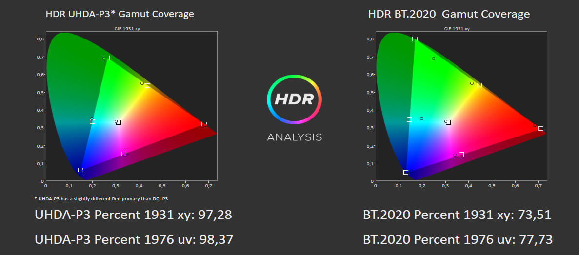 Samsung Q9FN review - FlatpanelsHD
