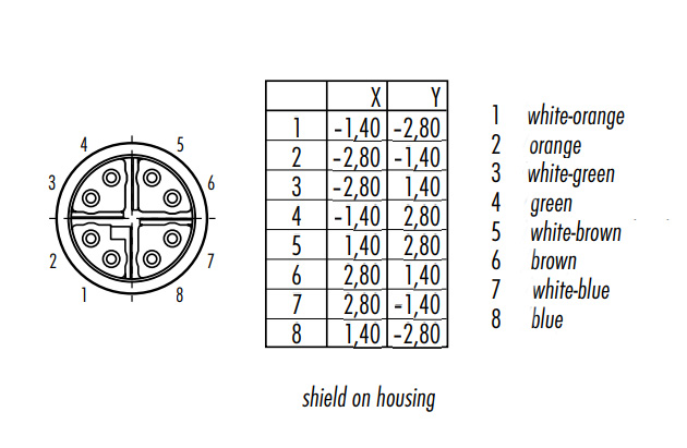 wiring pinout for ethernet shielded cable