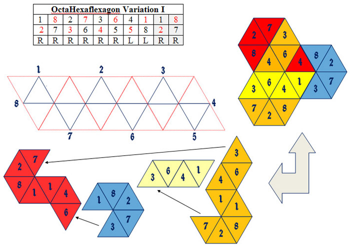 Modern Hexaflexagon Templates Ornament - Resume Ideas - namanasa