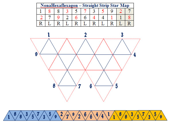Hexaflexagon Template hexaflexagon construction hexa flexagon - hexaflexagon template