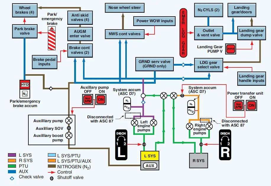 gas pedal schematic