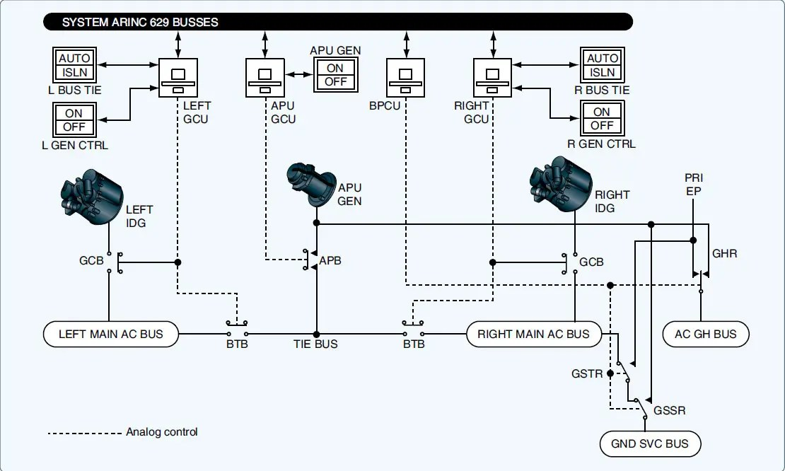 Wiring Installation \u2013 Wiring Diagrams Flight Mechanic