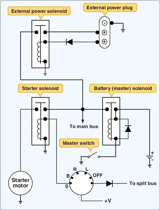 small engine electrical system diagram