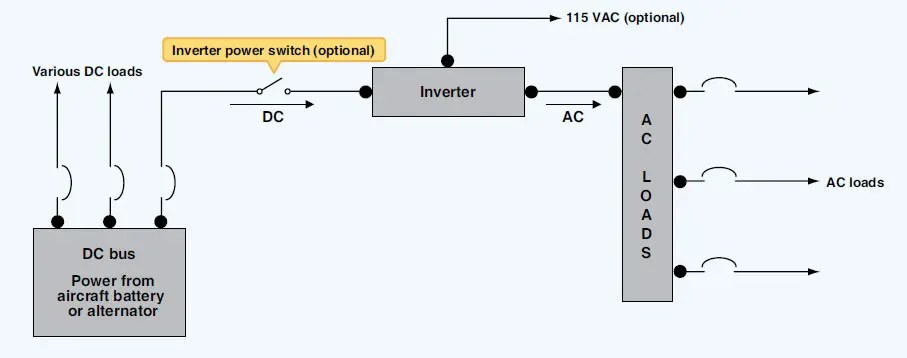 Aircraft Electrical Systems \u2013 Small Single Engine Aircraft (Part Two