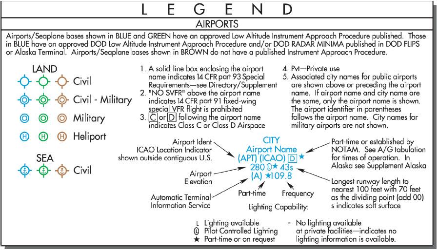 sectional chart legend - Heartimpulsar