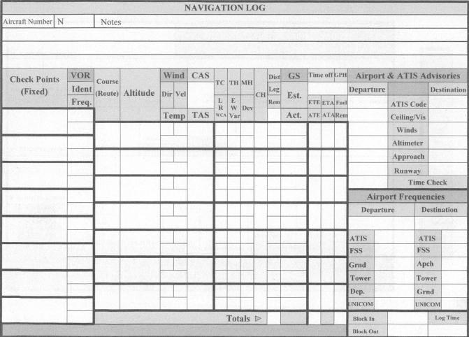 Flight Plan Worksheet