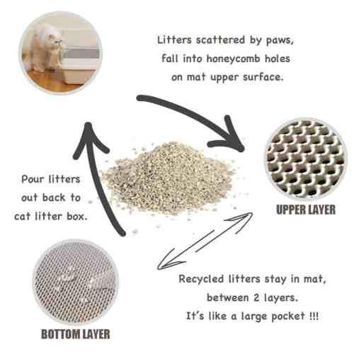 WooPet Cat Litter Mat Large Scatter Control Kitty Litter Mats for Cats Tracking Litter Out of Litter Box 2