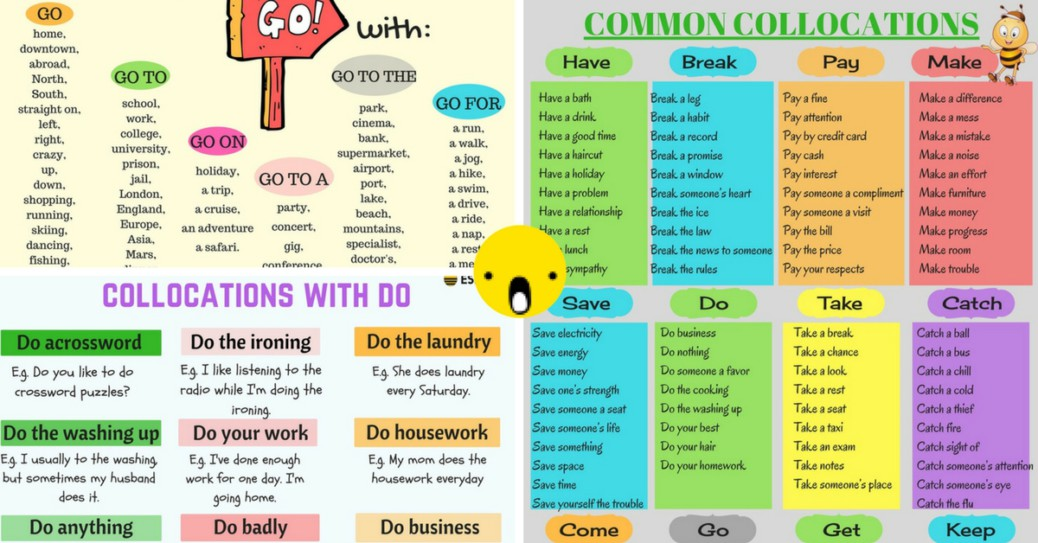 Common Verb Collocations in English \u2013 Fluent Land