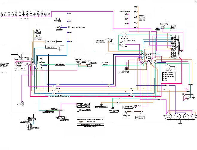 Smart Car Wiring Diagram - Wwwcaseistore \u2022