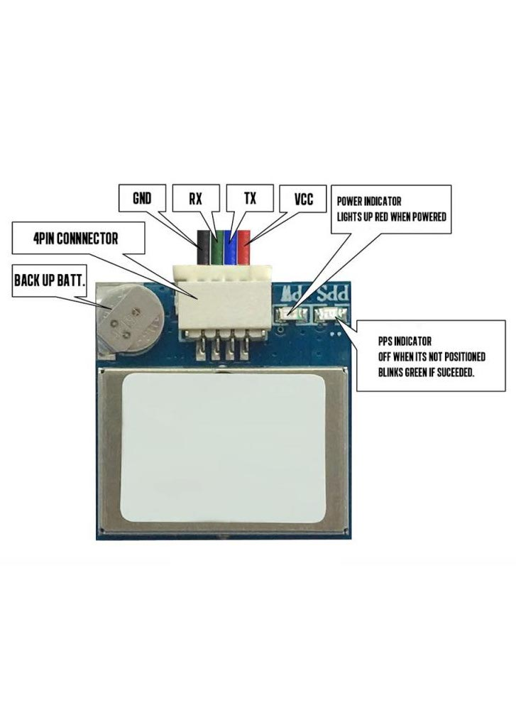 TBS M7 GPS Glonass Module for iNav or Betaflight Rescue Mode