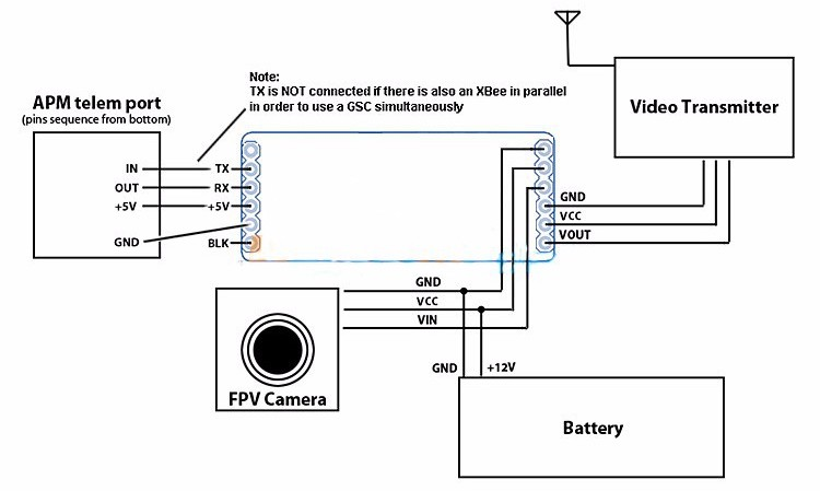osd 3dr wiring diagram