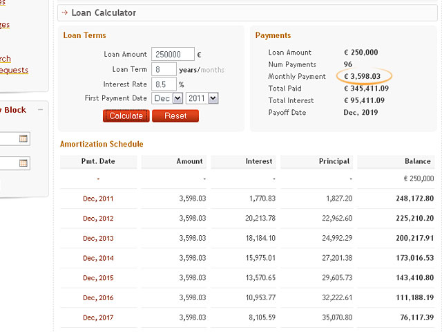 Loan\/Mortgage Calculator  Classifieds Software Plugins - mortgage amortization calculator