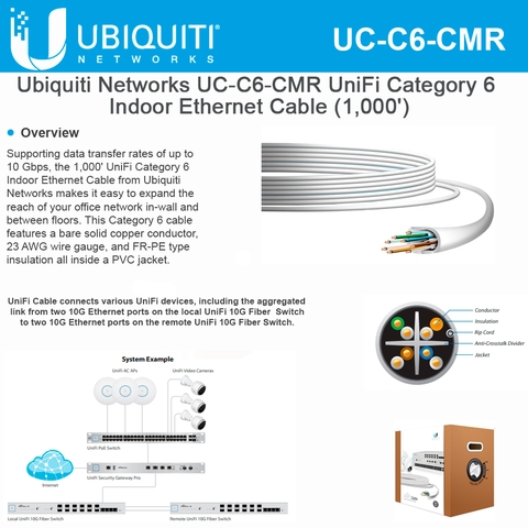 Ubiquiti Networks UC-C6-CMR UniFi Category 6 Indoor Ethernet Cable