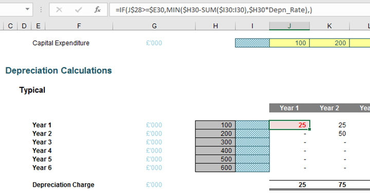 An Excel approach to calculate depreciation - FM
