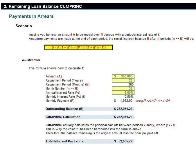 How to use Excel for practical debt repayment calculations - FM - annual interest rate formula