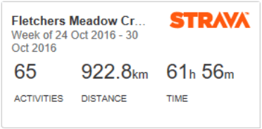 Week of October 24th on Strava
