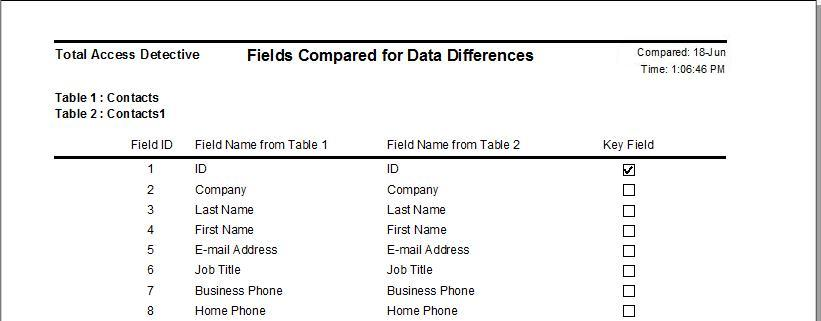Sample Reports of Microsoft Access Database and Object Comparison - sample reports