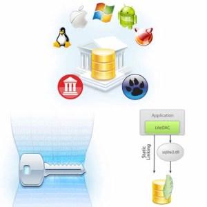 Delphi XE5 Firemonkey SQLite Encryption Component