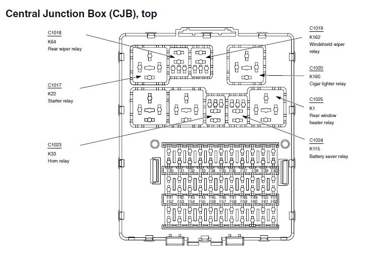 2003 Ford Focus Fuse Box Diagram Wiring Schematic Online Wiring