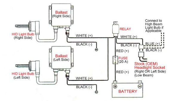 hid light relay diagram