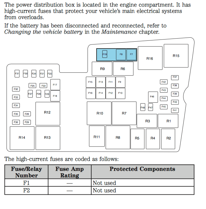 2014 ford focus fuse box diagram