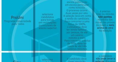 infografico_pontuacao_enem