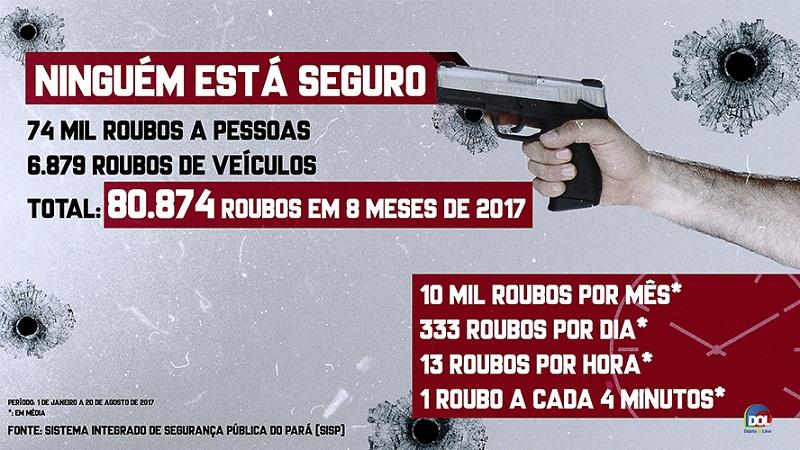 info-assaltos-dol-29-08-2017-12-10-24