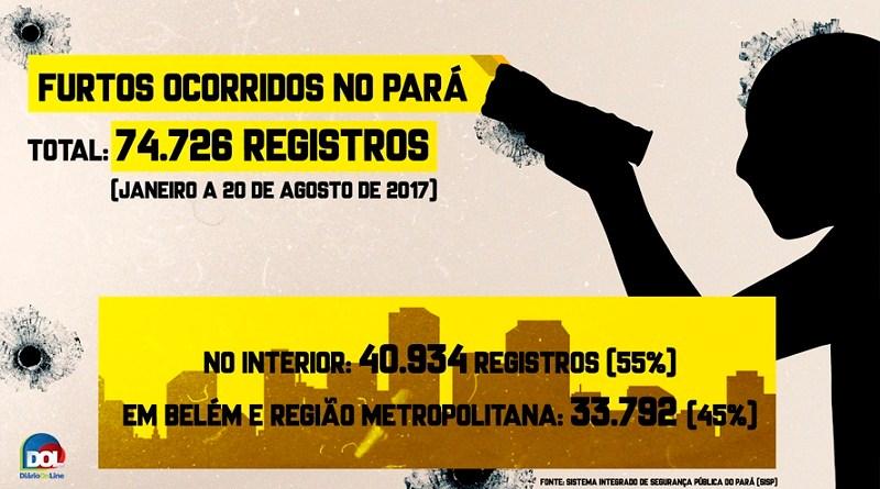 info-furtos-dol-29-08-2017-12-34-28