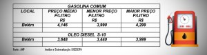gasolina-17-05-2018-19-47-53