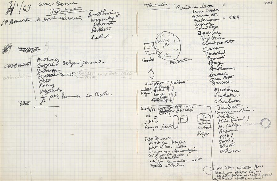 Le Corbusier Notes Handwriting Samples Pinterest - printable college ruled paper