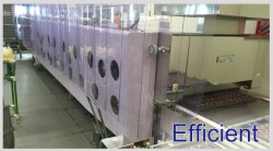 Machinery and Equipment Industry