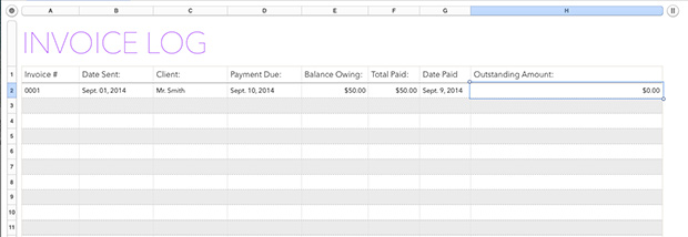 The Blogger\u0027s Guide to Creating and Managing Invoices Food