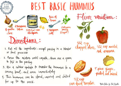 Illustrated Guide: Hummus Recipe + 4 Flavors