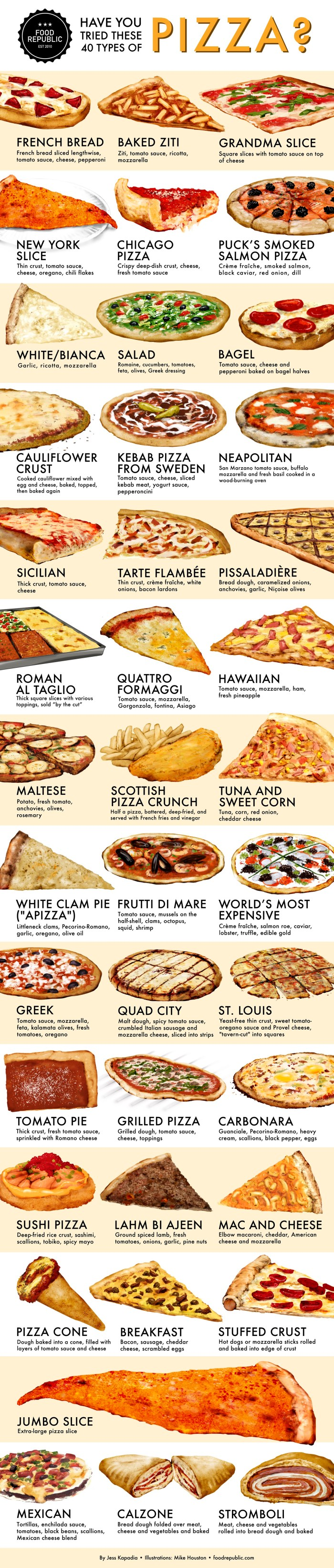 Have you tried these 40 types of pizza food republic - Different types of cuisines in the world ...