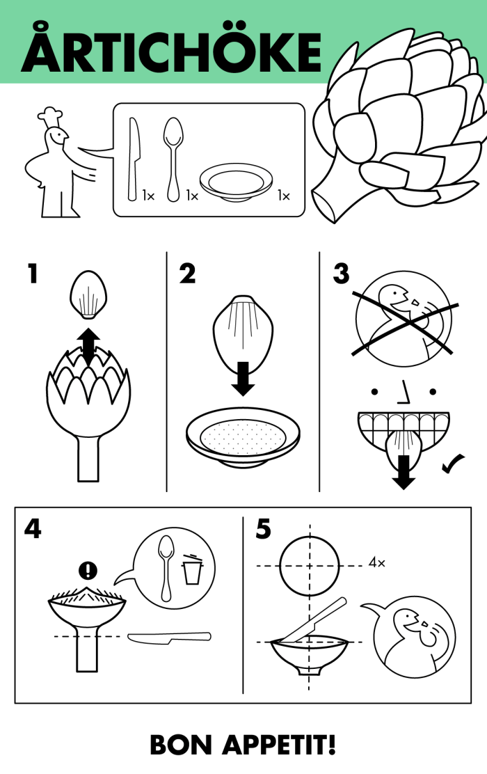 Ikea Schreibtisch Jonas Neupreis ~ How To Eat  Complicated  Foods, Illustrated Ikea Style  Food Republic
