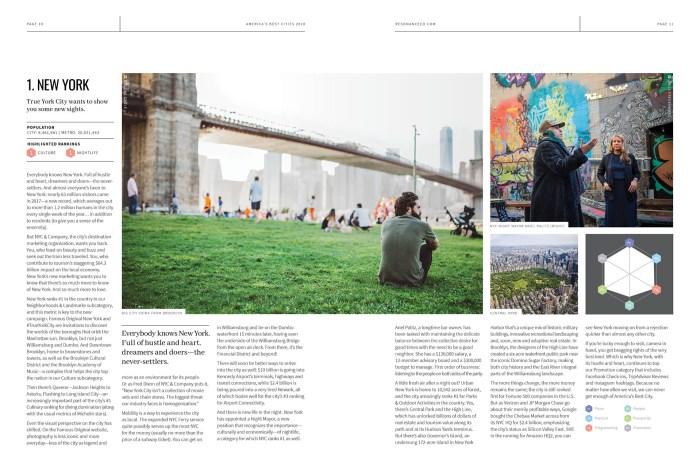 Resonance New York