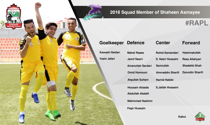 Shaheen Asmayee with 21 Squad Members in RAPL 2016