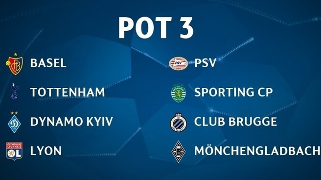 champions_league_group_stage_draw_pot_3