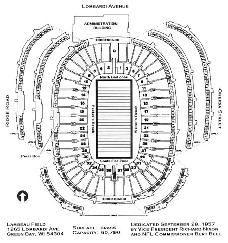 Green Bay Packers NFL football tickets for sale, NFL information