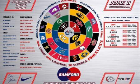 Samford-MegaCamp