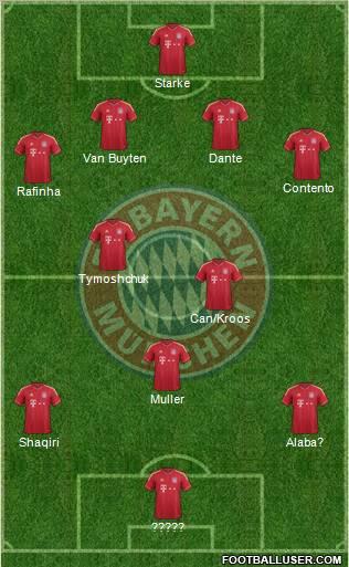 Bayern's B-team