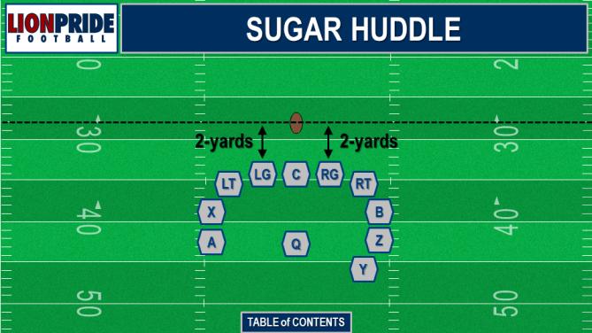 Sugar Huddle