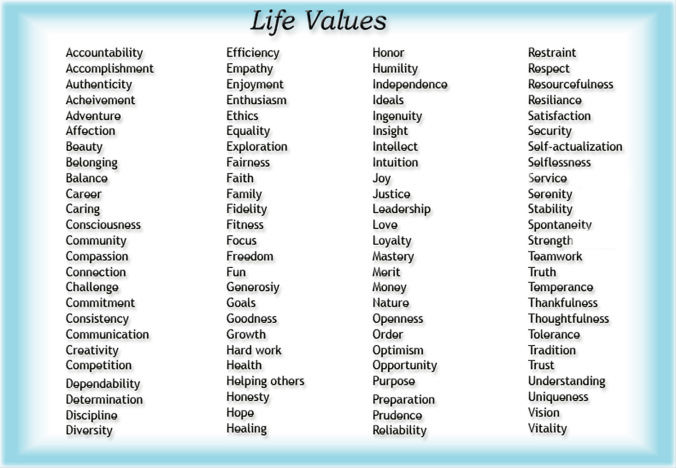 value of happiness Welcome to the authentic happiness website here you can learn about positive psychology through readings, videos, research, surveys, opportunities and more.