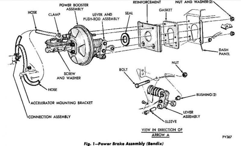 brake pedal diagram